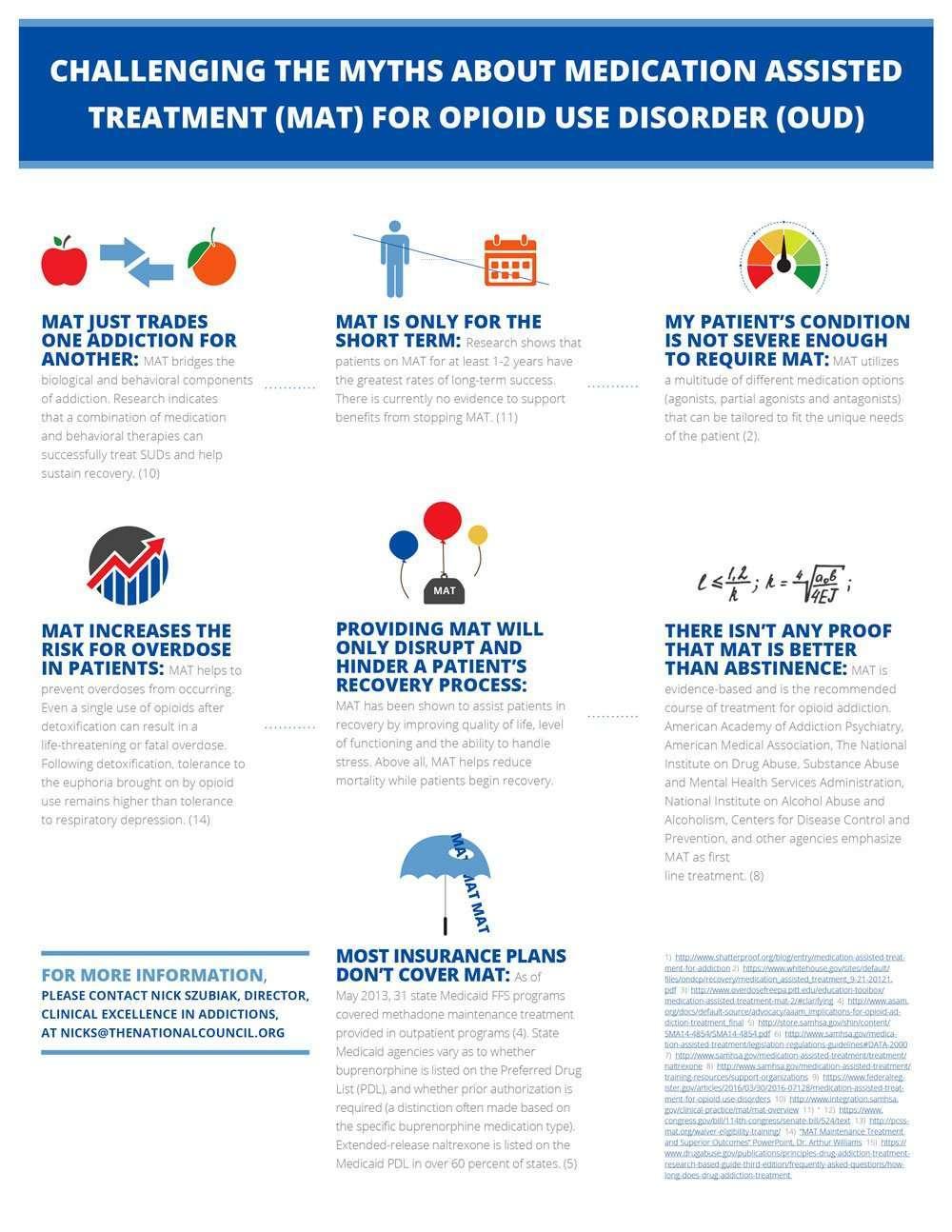 Myth v Fact MAT Infographic-2
