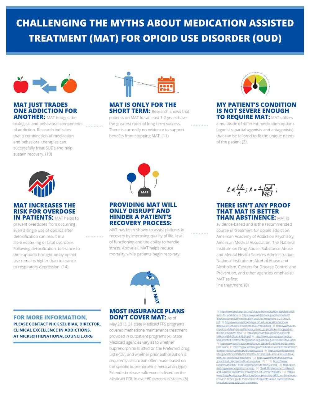 Myth v Fact MAT Infographic